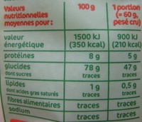 Riz long blanc Bio - Valori nutrizionali - fr