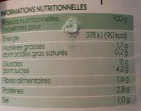 Ravioli aux légumes bio - Informations nutritionnelles - fr