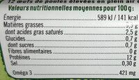 Oeufs biologiques de poules élevées en plein air x 10 - Informations nutritionnelles - fr