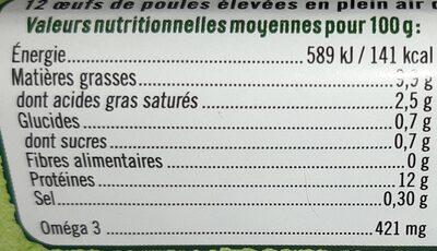 Oeufs frais bio - Informations nutritionnelles