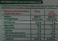 Riz au lait nature au lait entier - Voedigswaarden