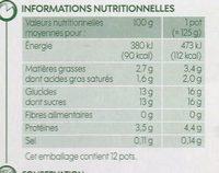 Yaourt aux fruits panachés x 12 - Informations nutritionnelles