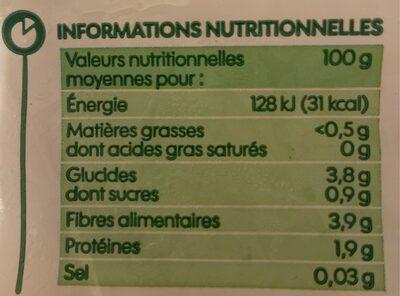 Haricots verts très fins - Informations nutritionnelles - fr