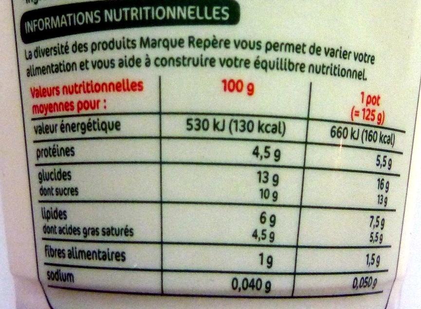 Yaourt au lait de brebis et châtaignes - Voedigswaarden