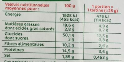 Crackers 3 graines Tournesol - Sésame - Lin - Nutrition facts