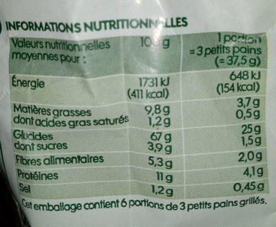 Petits pains grillés 5 céréales et 2 graines bio - Informations nutritionnelles - fr
