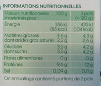 Fromages frais natures bio - Nutrition facts - fr