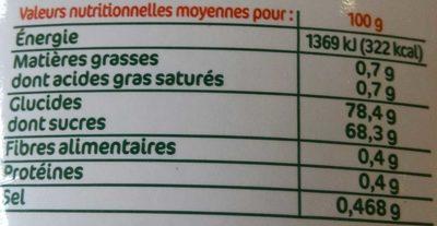 Sirop d'agave bio - Voedigswaarden