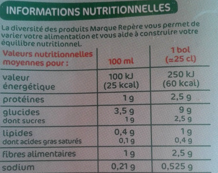 Jardinière de légumes bio - Voedingswaarden - fr