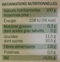 Purée de fruits pomme et fruits rouges sans sucres ajoutés x 4 - Voedingswaarden - fr
