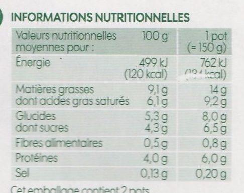 Yaourt à la grecque bio au lait entier x 2 - Informations nutritionnelles