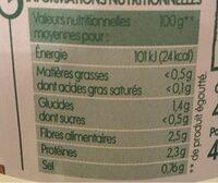 Coeurs de palmier sauvage - Nutrition facts - fr