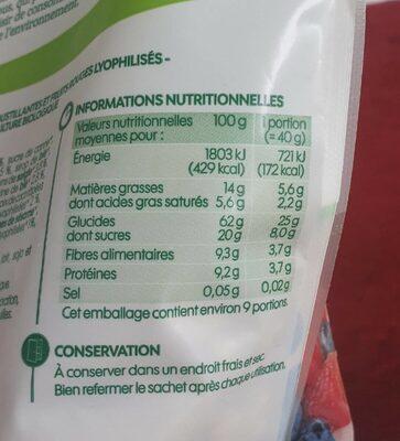 Muesli croustillant fruits rouge bio - Informations nutritionnelles - fr