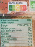 16 mini blinis - Informations nutritionnelles - fr