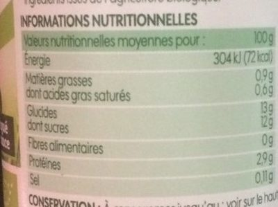 Yaourt à la fraise - Nutrition facts