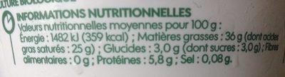 Mascarpone crémeux - Informations nutritionnelles