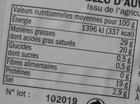 Bleu d'Auvergne bio 29% Mat. Gr. A.O.P. - Informations nutritionnelles - fr