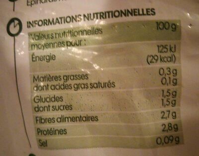 Epinards hachés bio - Valori nutrizionali - fr