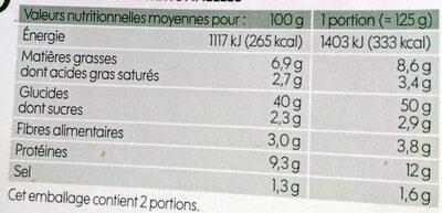 Ravioli emmental basilic - Informations nutritionnelles - fr