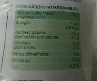 Roquette Bio Village - Informations nutritionnelles