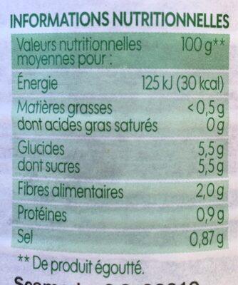 Betteraves rouges bio - Informations nutritionnelles - fr