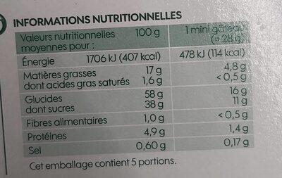 Gâteau fourré fraise - Valori nutrizionali - en