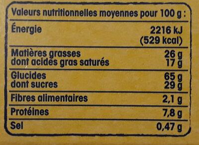 Broyé du Poitou - Nutrition facts - fr