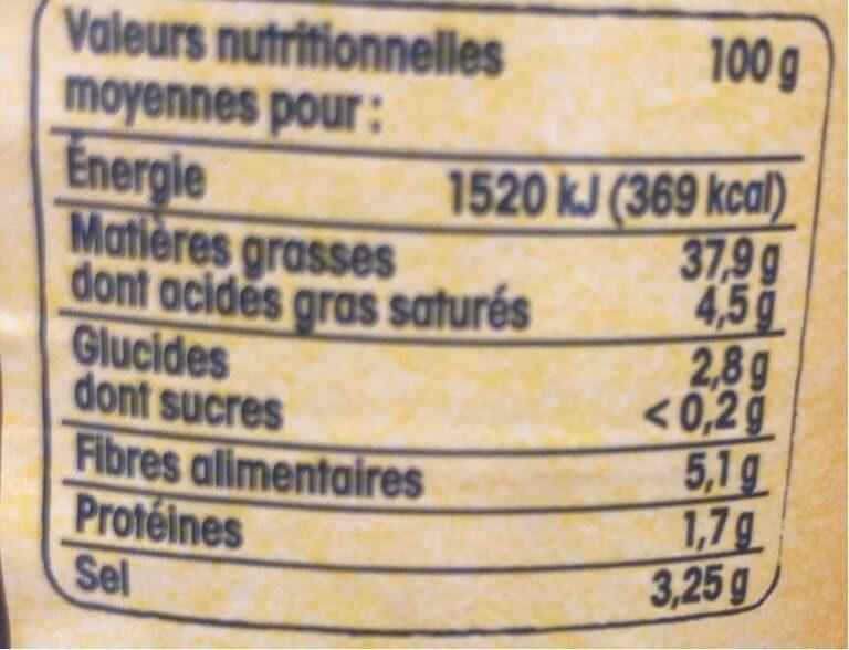 Olives noirs de Nyons - Informations nutritionnelles - fr