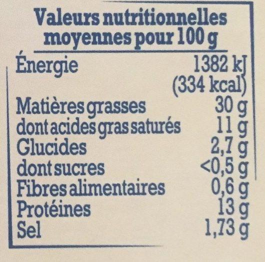 Pâté de campagne breton - Informations nutritionnelles