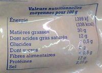 Diots fumés de Savoie - Voedigswaarden