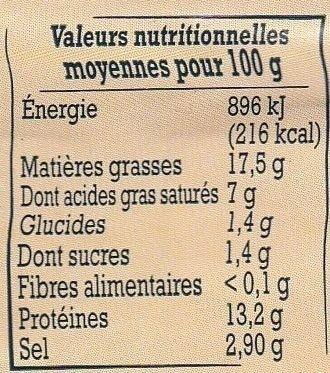 Assortiment de charcuterie d'Alsace, 12 tranches - Informations nutritionnelles - fr