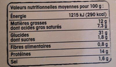 Raviolis du Dauphiné - Informations nutritionnelles - fr
