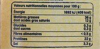 Magret de Canard du Sud-Ouest Séché et au Poivre - Informations nutritionnelles - fr