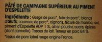 Pâté de campagne au piment d'Espelette - Ingrediënten