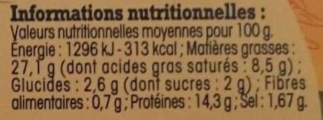 Pâté de campagne au piment d'Espelette - Voedingswaarden
