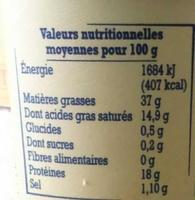 Véritables rillettes du Mans à l'ancienne au sel de Guérande - Informations nutritionnelles - fr