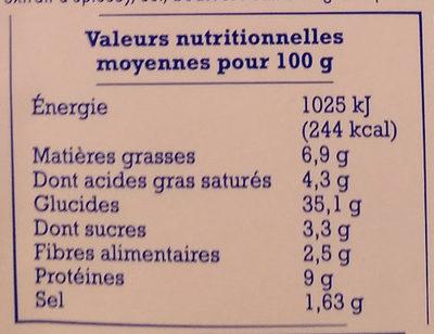 Ravioles au basilic de Provence - Informations nutritionnelles - fr