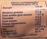 Pomelo de Corse - Voedingswaarden - fr