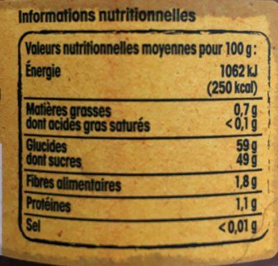 Crème de marron de l'Ardèche - Voedingswaarden