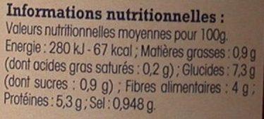 Mogettes cuisinées à base de Mogette de Vendée Label Rouge - Valori nutrizionali - fr