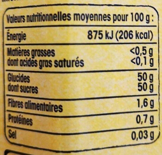 Pêches de Vigne de la Vallée du Rhône - Nutrition facts - fr