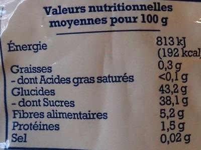 Pruneaux d'Agen dénoyautés - Nutrition facts