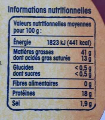 Grillons De Canard Du Sud-ouest - Informations nutritionnelles - fr