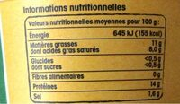 Cancoillotte - Voedingswaarden - fr