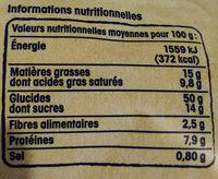 Gâche Tranchée - Informations nutritionnelles - fr