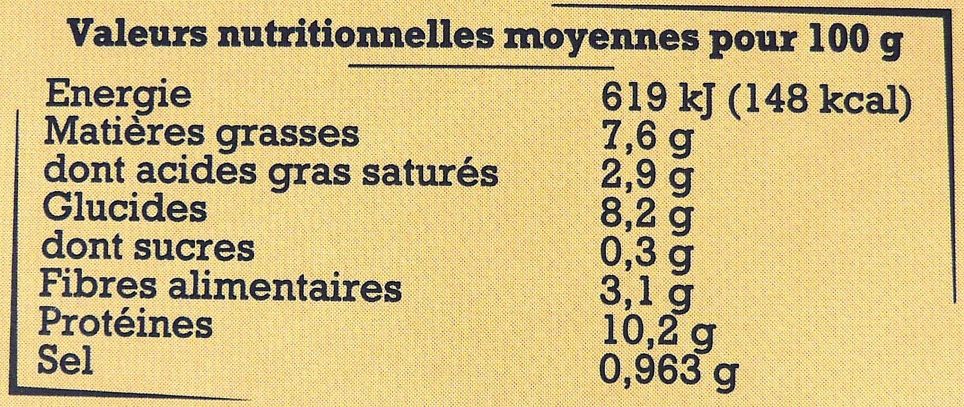 Saucisses de Toulouse aux lentilles vertes du Berry - Informations nutritionnelles - fr