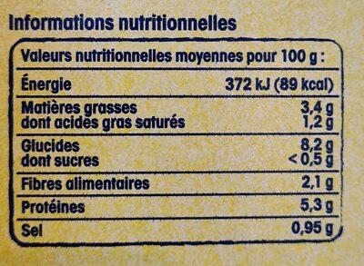 Parmentier de canard préparé en Aveyron - Valori nutrizionali - fr