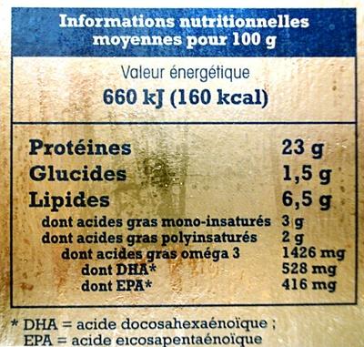 Tranches pour toasts Truite fumée d'Aquitaine - 80 g - Informations nutritionnelles - fr