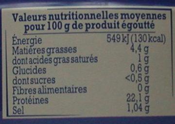 Thon Blanc au Naturel Élaboré en Bretagne - Informations nutritionnelles