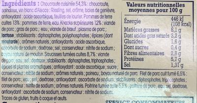 Choucroute royale Alsacienne - Ingrédients - fr